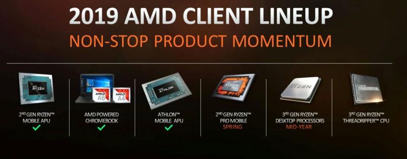 Продукция AMD 2019