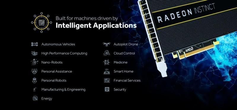 Особенности Radeon Instinct