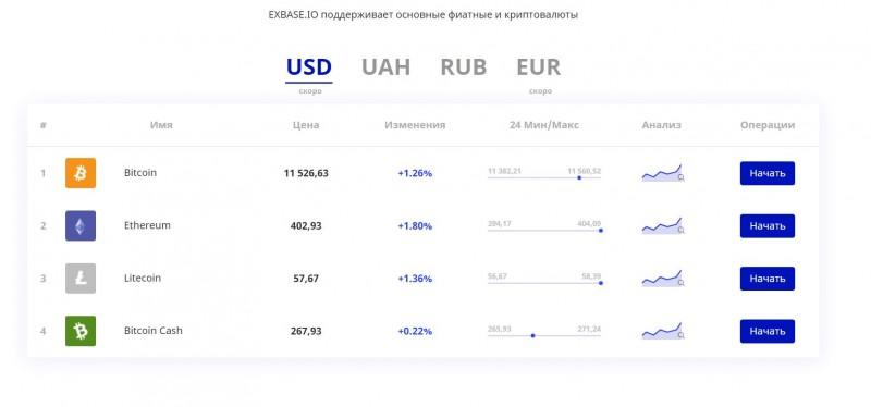 Обмен фиатных валют на крипто