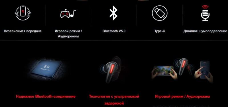Характеристики M70