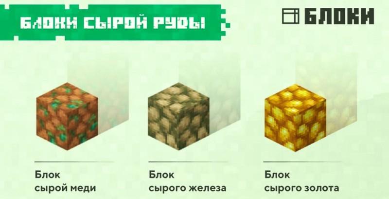 Блок необработанной руды
