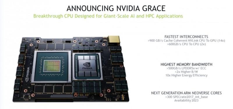 Характеристики NVIDIA Grace