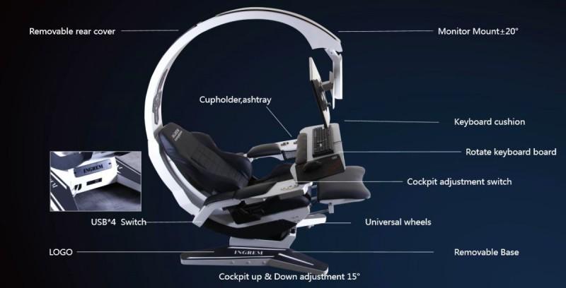 Характеристики кресла Ingrem